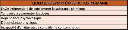 toxio-symptomes